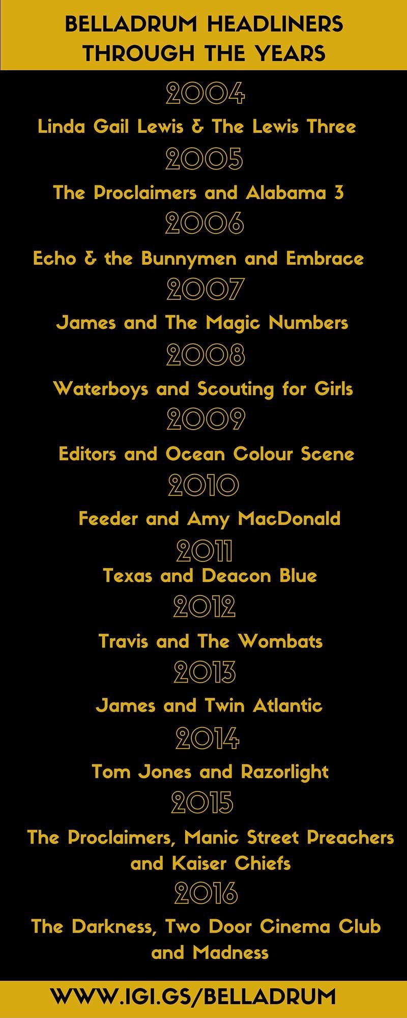 90 - Belladrum Festival Headliners from 2004